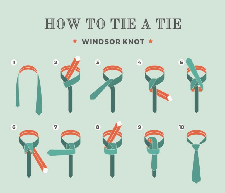 ako uviazať uzol Windsor na kravate