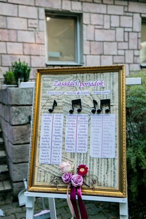 svadobný zasadací poriadok